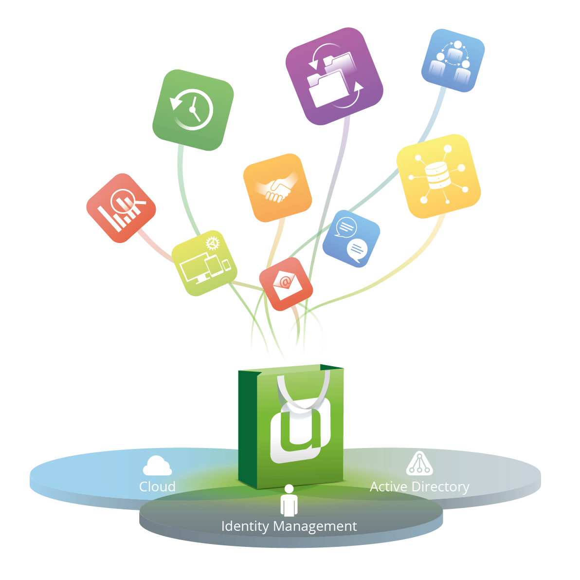univention App Store open source software